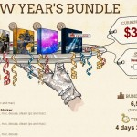 Indie Royale: The New Year's Bundle