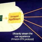Haz Streaming de juegos desde Amazon Appstream