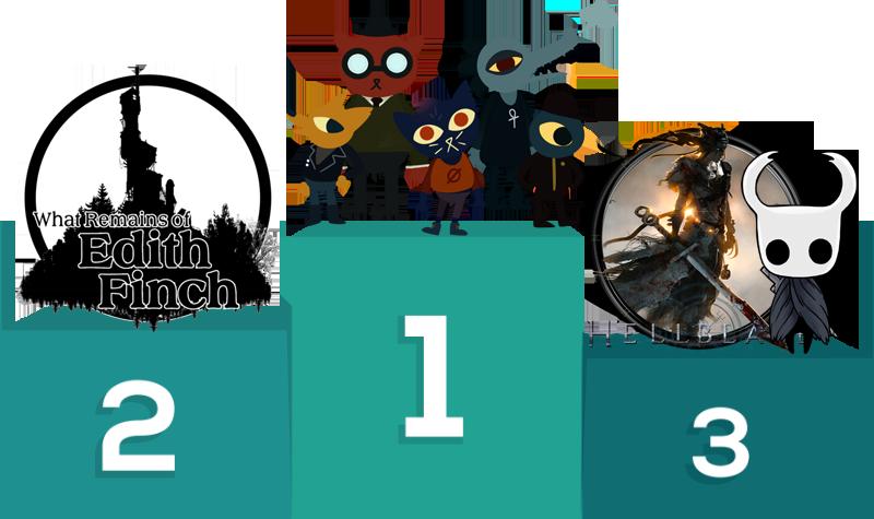 Podium iGOTY 2017
